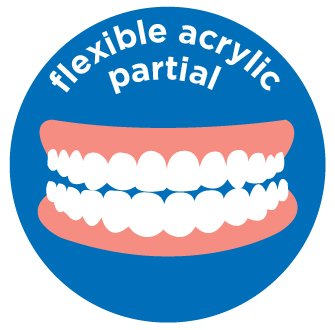 flexible acrylic partial denture costs aspen dental